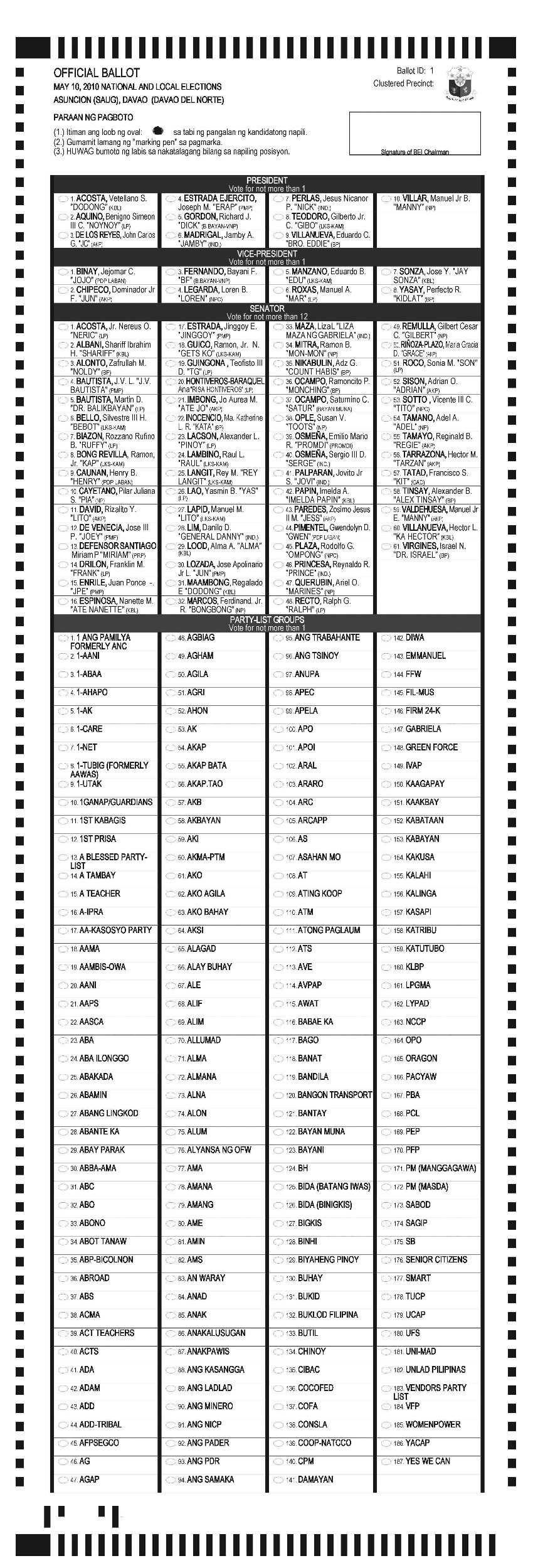 Front side of the official ballot for the May 10 elections ...